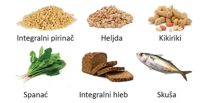 neke namirnice koje sadrže magnezijum